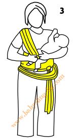 Връзване на слинг-шал, поза Кенгуру, стъпка 3