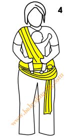 Връзване на слинг-шал, поза Кенгуру, стъпка 4