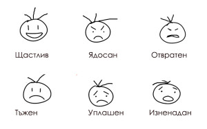 Разпознаване и управление на емоциите