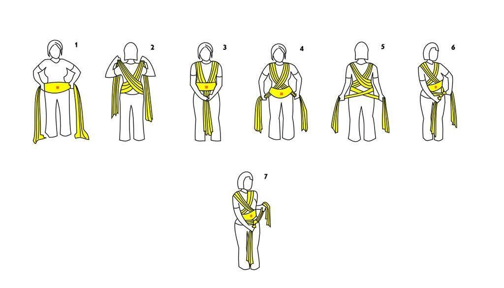 Слинг-шал връзване - Основен възел